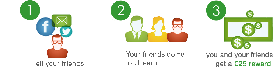 friends studying english together at ulearn in dublin get discounts